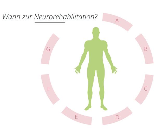 neurorehabilitation-0
