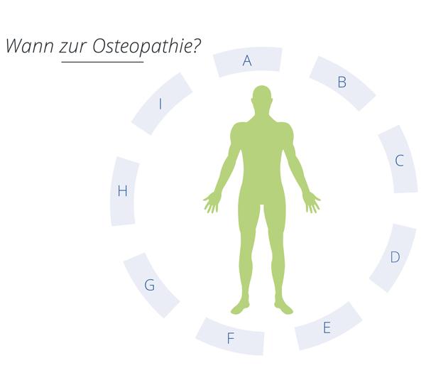 osteopathie-0