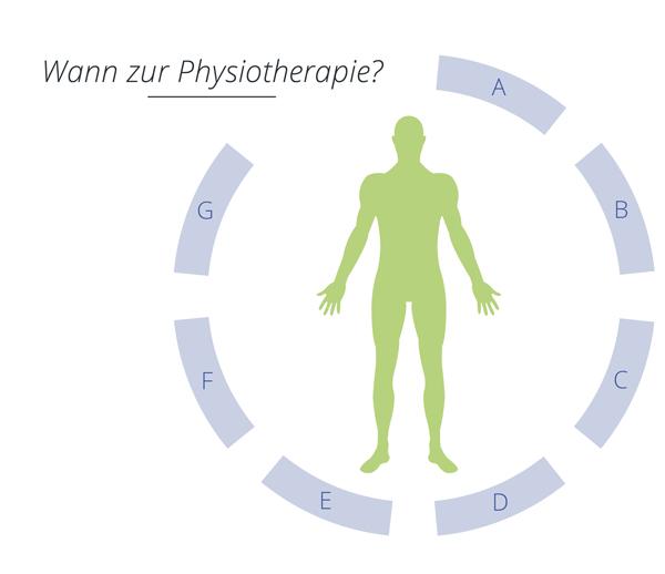physiotherapie-0